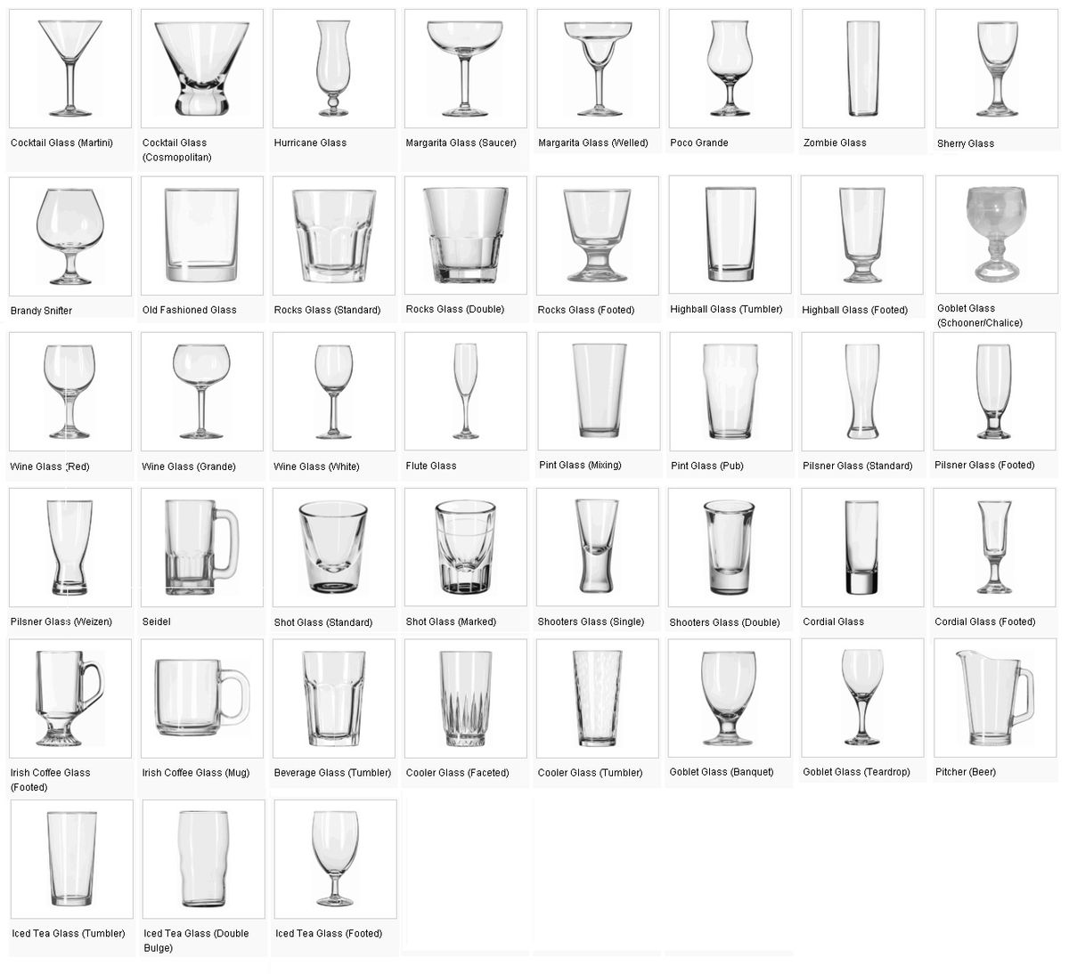 bar glassware bar glassware prop agenda bar glassware chart  - typography as a metaphor for glass – super duper zine online faaedfdcee barglassware line icons set